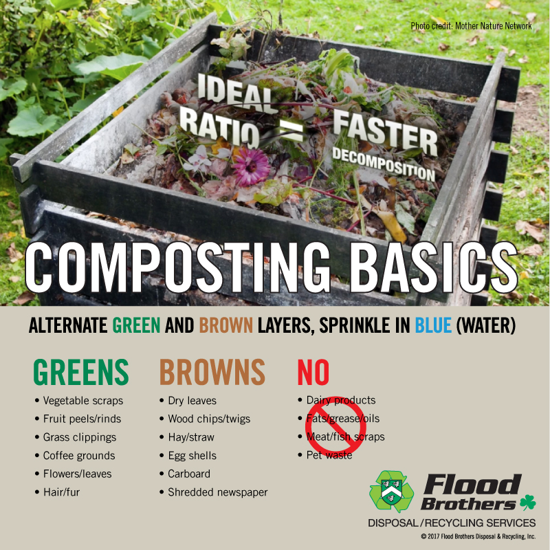 Composting Made Easy Flood Brothers Disposal