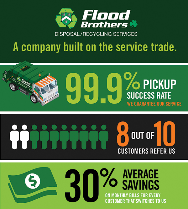 We built our company by providing great service - Flood Brothers